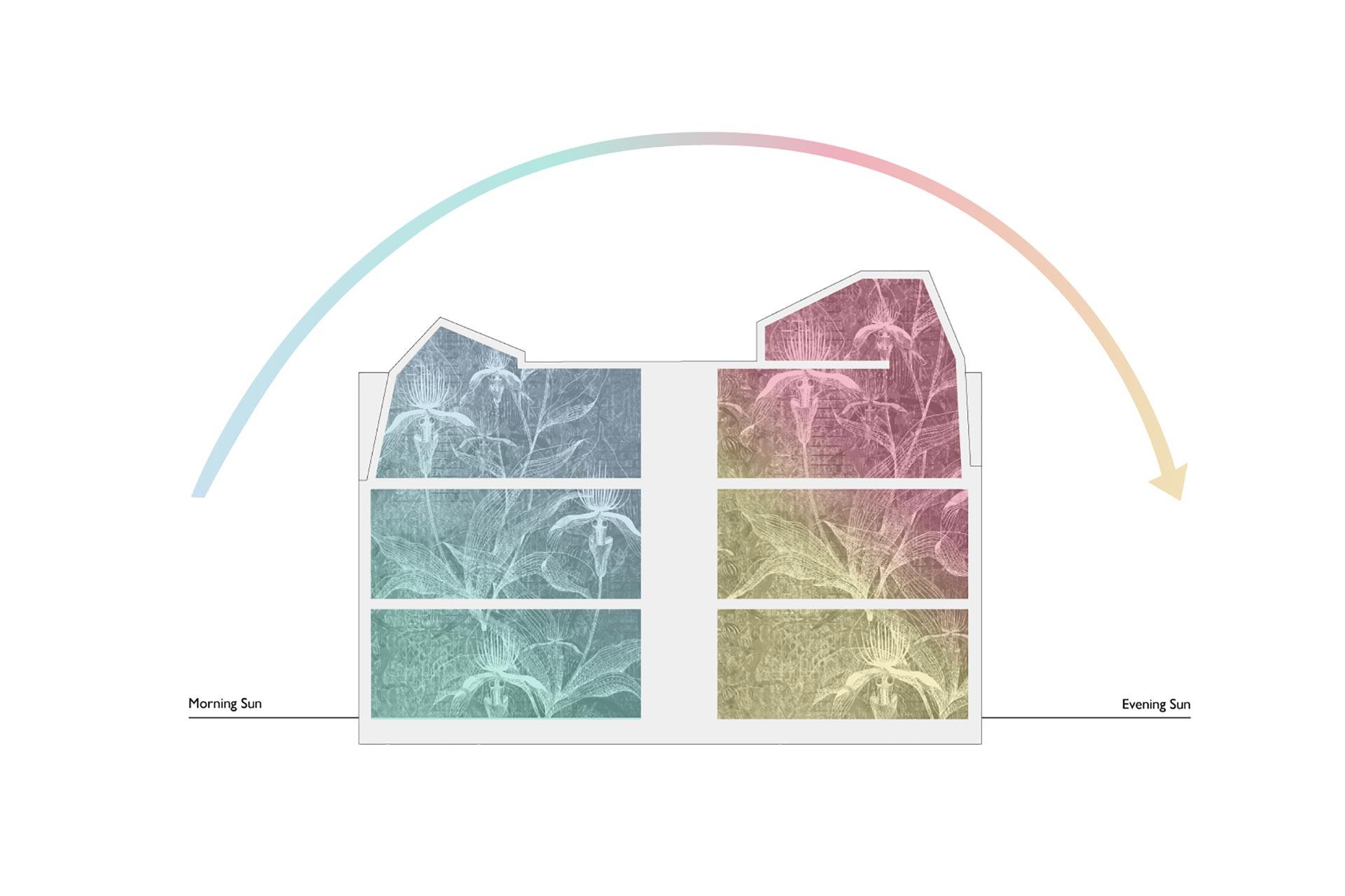 schema kleuren hotel daglicht ochtendzon avondzon hoteldesign