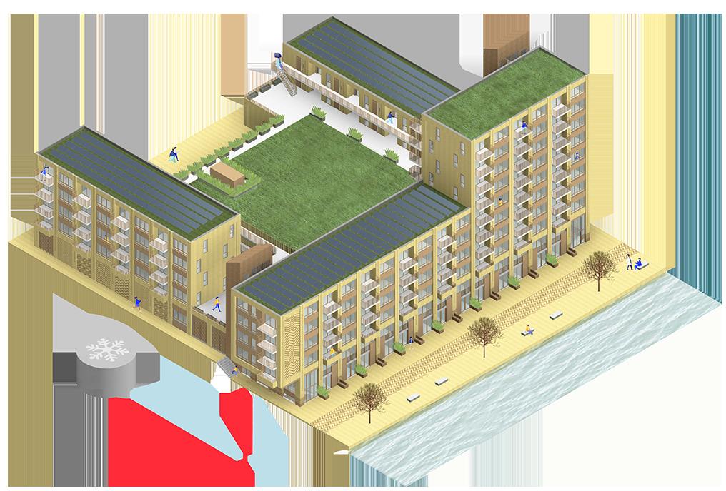 westerschans goes zoetmulder woningbouw ijsbuffer duurzaam daktuin groendak isometrie 3d model doorsnede baksteen geel zeeuws patroon